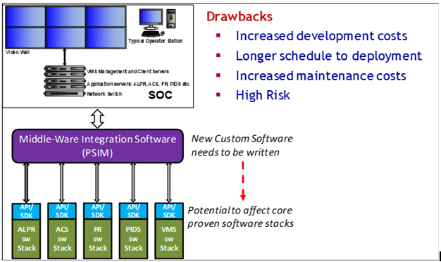 Intrudx | - SS for May 19 Issue v1 0